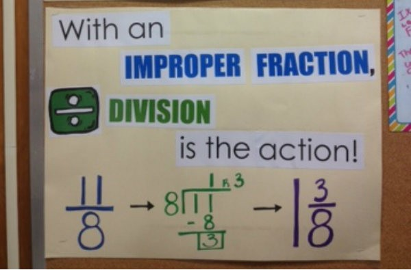 With an improper fraction, division is the action!