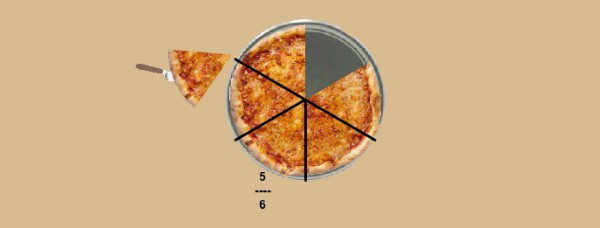 Illustrate proper fractions with Pizza