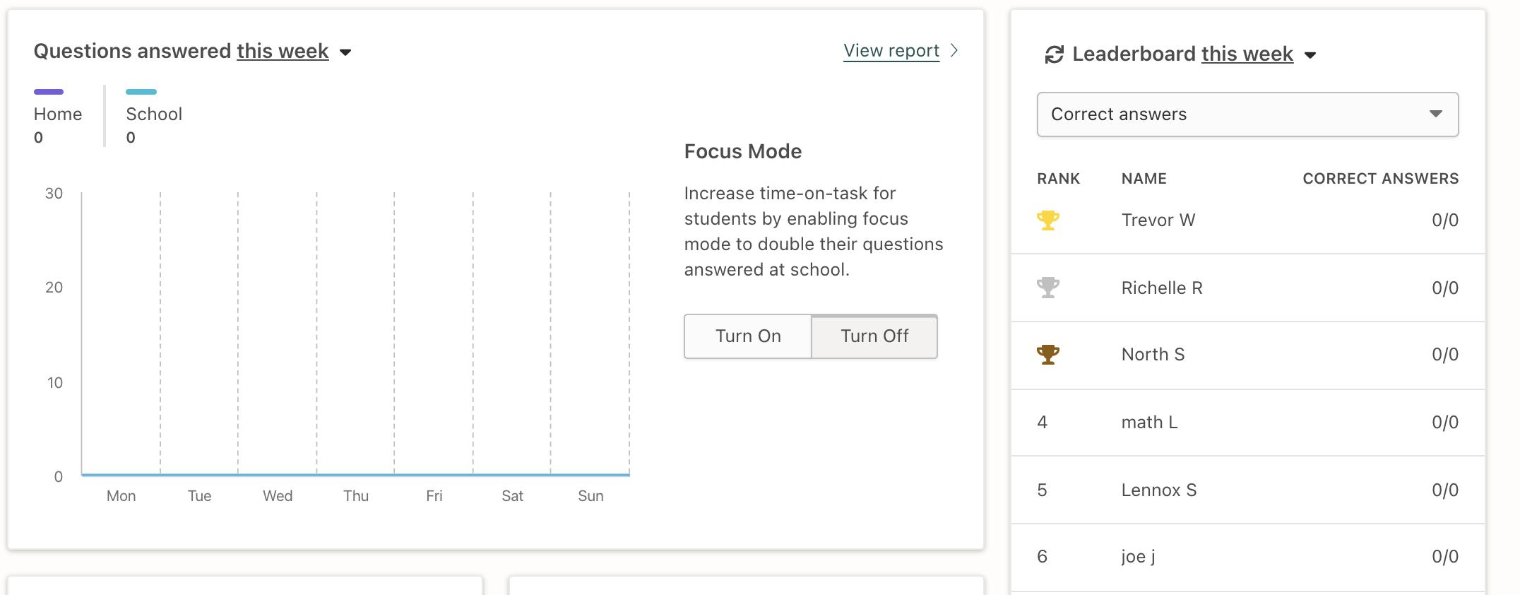 Screenshot of Focus Mode toggle in Prodigy's teacher dashboard.
