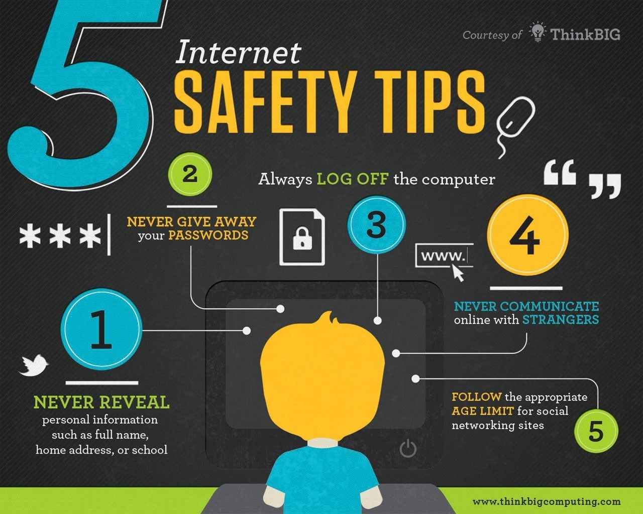 Five internet safety tips for teachers keeping their students safe online.