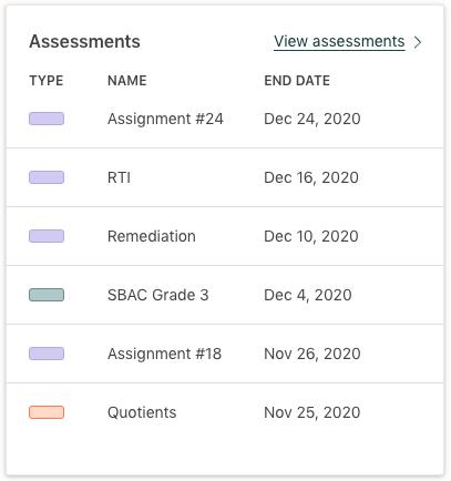 Screenshot of the assessments widget in the Prodigy teacher dashboard.