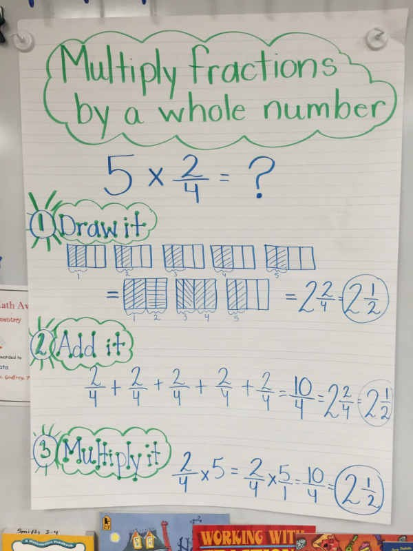 Multiplying fractions with whole numbers