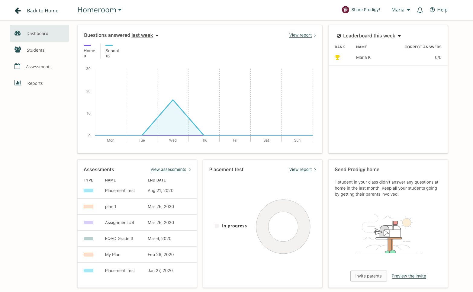 Screenshot of the Prodigy teacher dashboard.