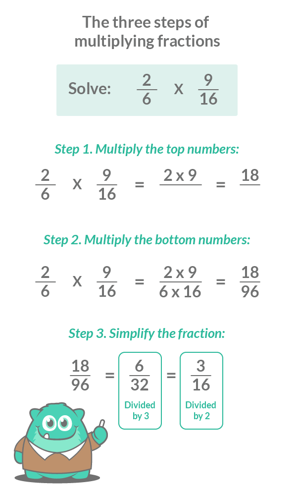 The three steps of multiplying fractions