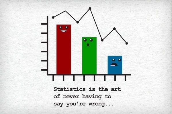 Statistics jokes