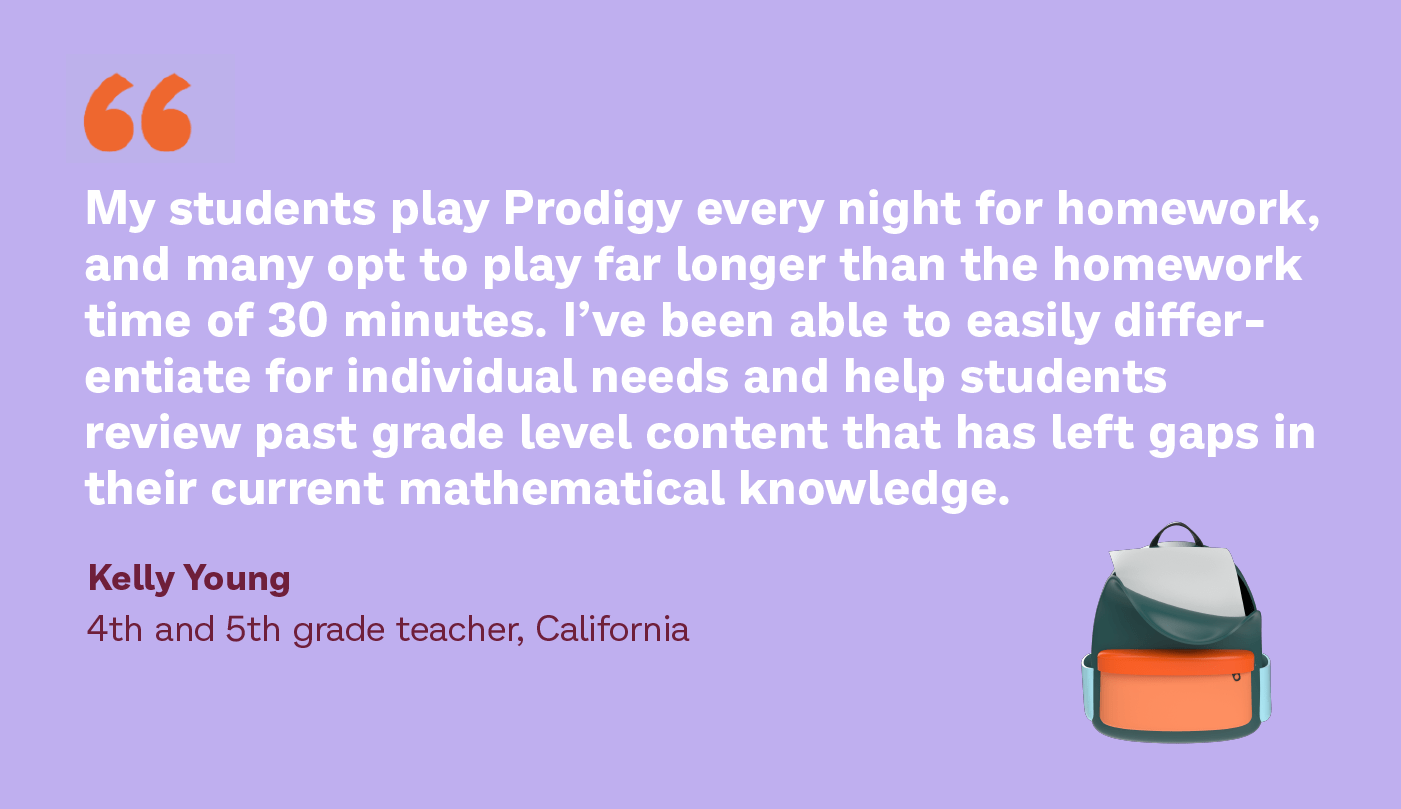 """""""My students play Prodigy every night for homework, and many opt to play far longer than the homework time of 30 minutes. I've been able to easily differentiate for individual needs and help students review past grade level content that has left gaps in their current mathematical knowledge."""" Quote from Kelly Young, a 4th and 5th grade teacher in California."""