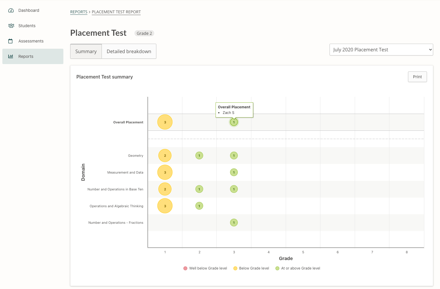 Screenshot of the Placement Test report in the Prodigy teacher dashboard.