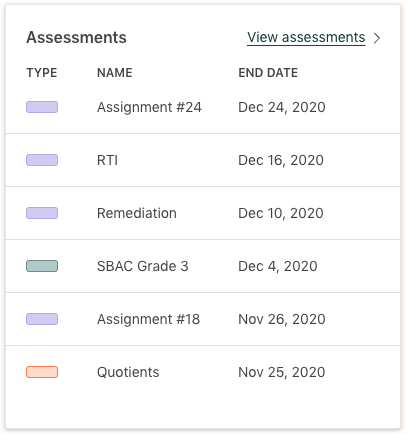 Screenshot of the assessments widget in the Prodigy teacher dashboard.