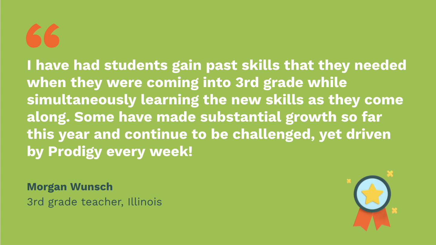 I have had students gain past skills that they needed when they were coming into 3rd grade while simultaneously learning the new skills as they come along. Some have made substantial growth so far this year and continue to be challenged, yet driven by Prodigy every week!Morgan Wunsch,third Grade Teacher, Illinois.