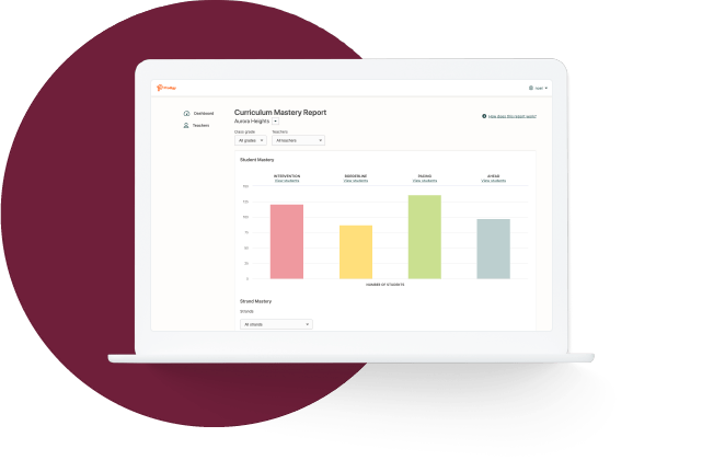 Real-time data in this view keeps teachers updated on student progress