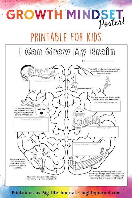 Growth mindset printable for kids