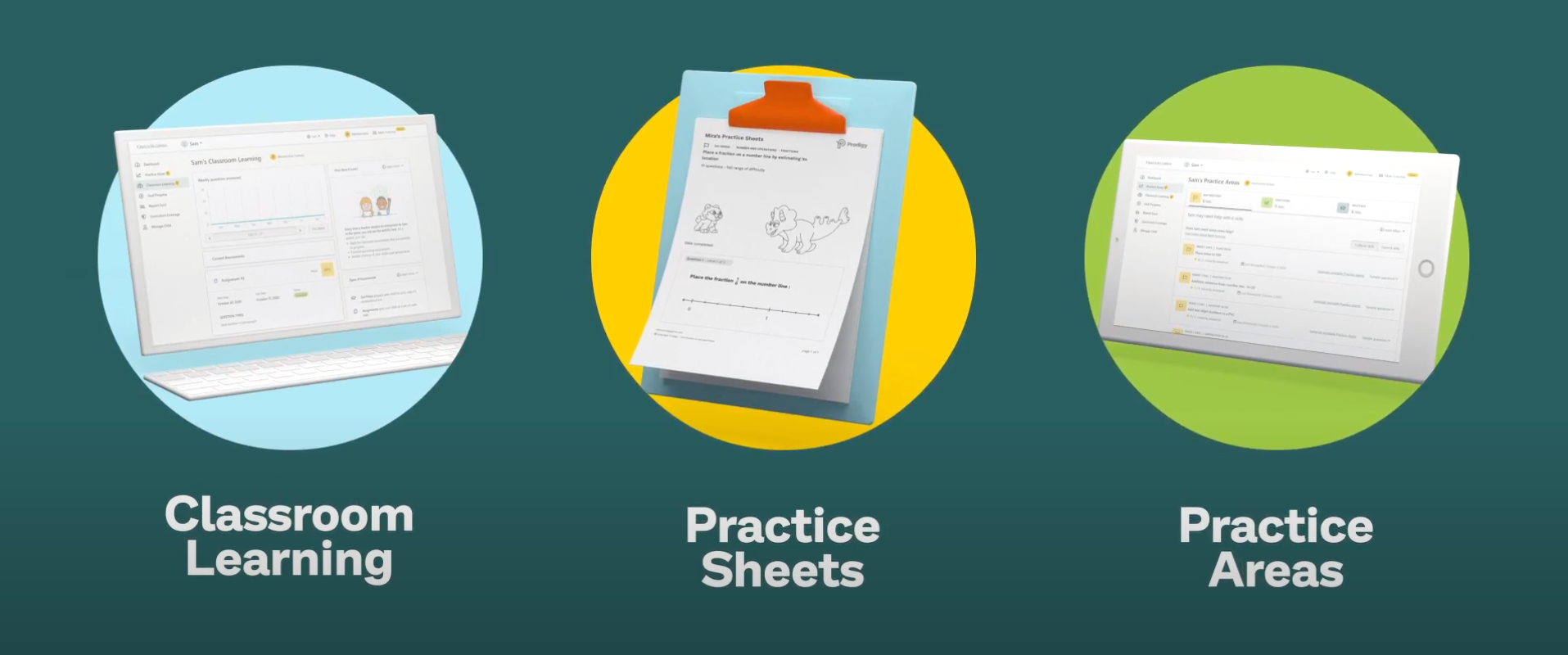 Three new parent membership prodigy features: classroom learning, practice sheets and practice areas.